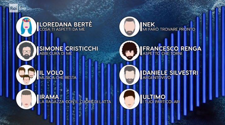 I DesignTellers a Sanremo 2019